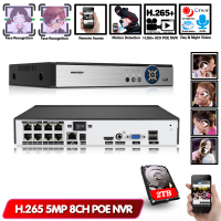 Face Recognition Face Detection H.265 4CH 8CH 5MP PoE NVR Network Video Recorder for PoE IP Cameras P2P XMeye CCTV NVR System