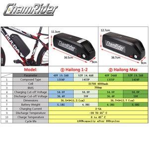Image 4 - Ebike elektrikli bisiklet dönüşüm kiti XF39 XF40 Motor MXUS marka Hailong 1 2 pil 500W 48V 13AH 52V 17AH LED LCD Freehub