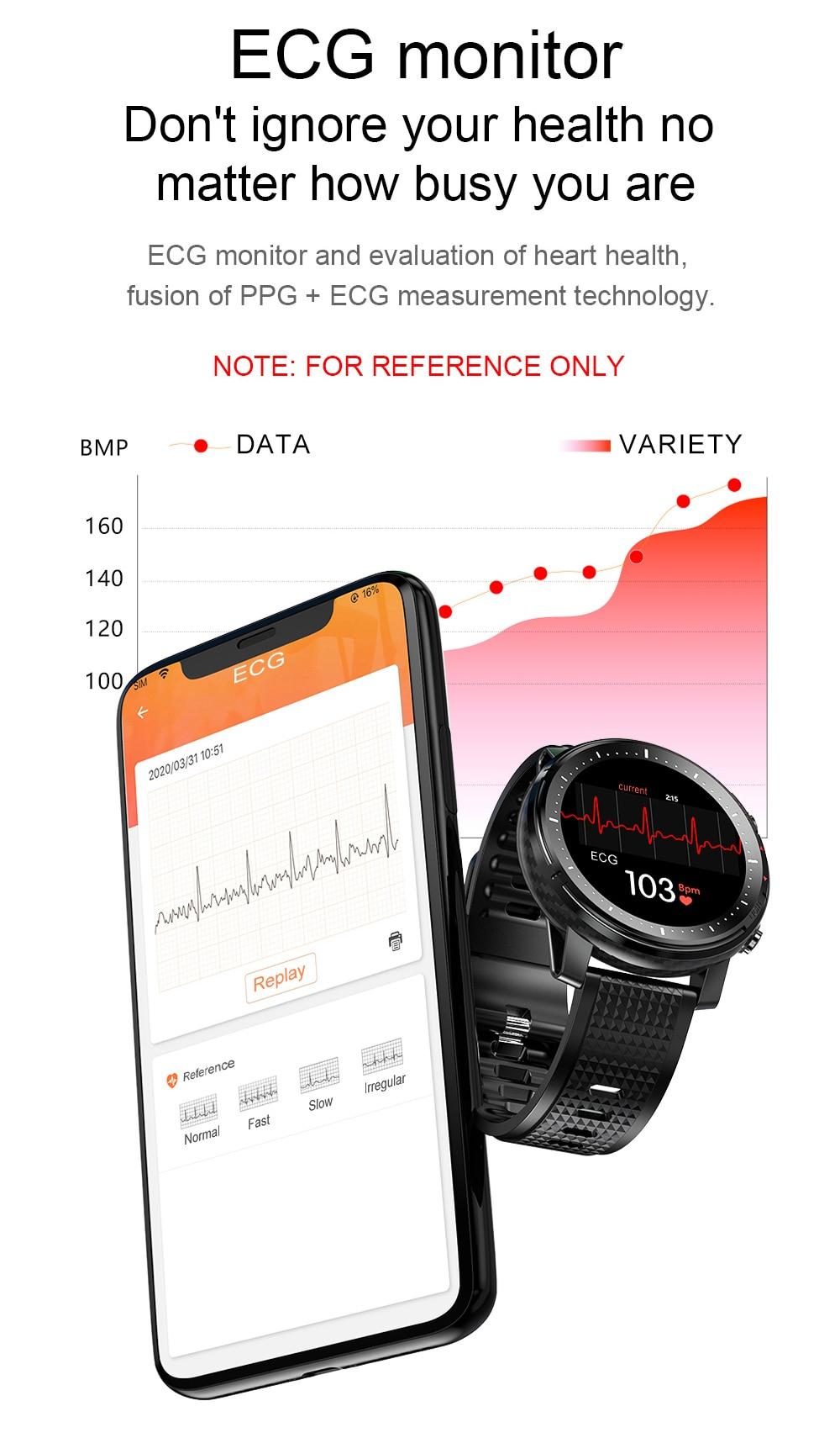 Hfc321f57864644a6962fd78b44f2115fF Timewolf Reloj Inteligente Smart Watch Men 2021 IP68 Waterproof Android Smartwatch Smart Watch for Men Women Android Phone IOS