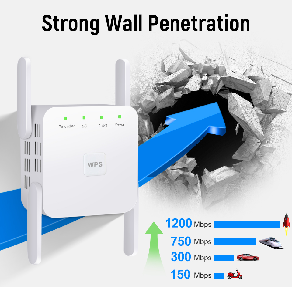 5G WiFi Repeater Wireless Wifi Amplifier Home Wi-fi Signal Booster 1200Mbps Router Wi Fi Long Range Extender Internet Amplifier 3