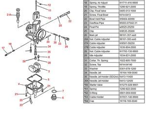 Image 5 - Carburetor Rapire Kit PWK 28 30 32 34 36 38 40mm Universal ReplacementFor PWK KEIHIN OKO Motorcycle Scooter UTV ATV