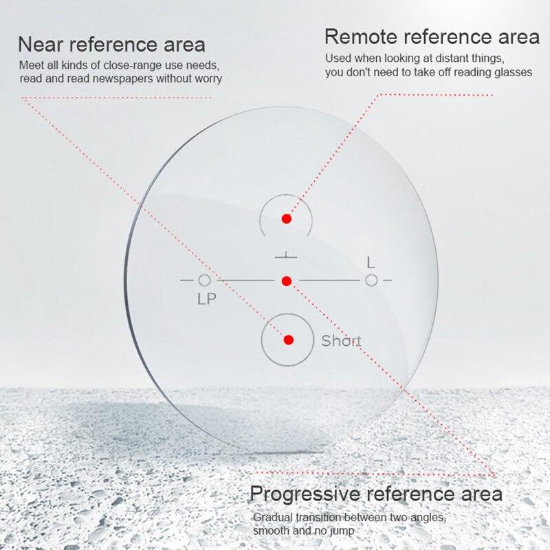 MERRYS 1,56 1,61 1,67 lentes multifocales graduadas miopía hipermeía resistencia corto lente de distancia media - 2