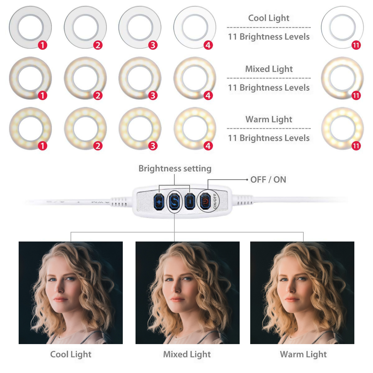 cheapest Selfie fill light with round battery Portable Flash Led Camera Phone Photography Ring Light Selfie light Night video light