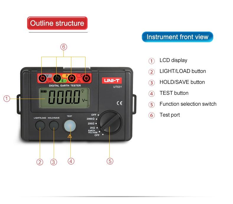 0-2000 ohm terra resistência resistência medidor de tensão tester