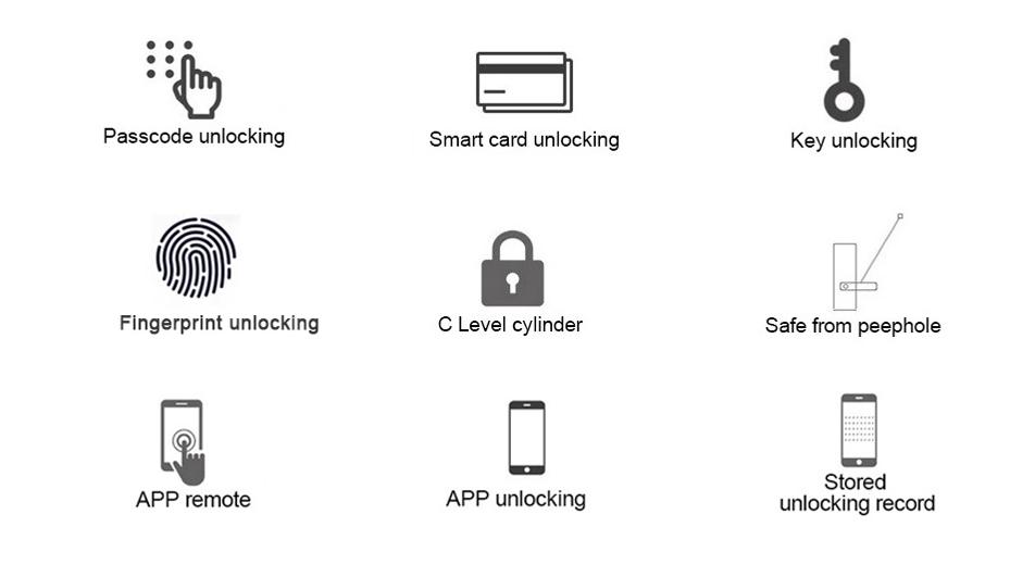 Buy YOHEEN Electronic Smart Fingerprint Pad Lock with TUYA