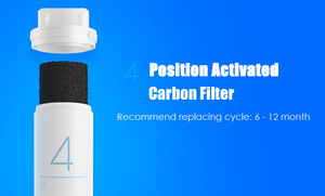 Image 5 - Original Xiaomi Mi Water Purifier Preposition Activated Carbon Filter Smartphone Remote Control Home Appliance Pure Water