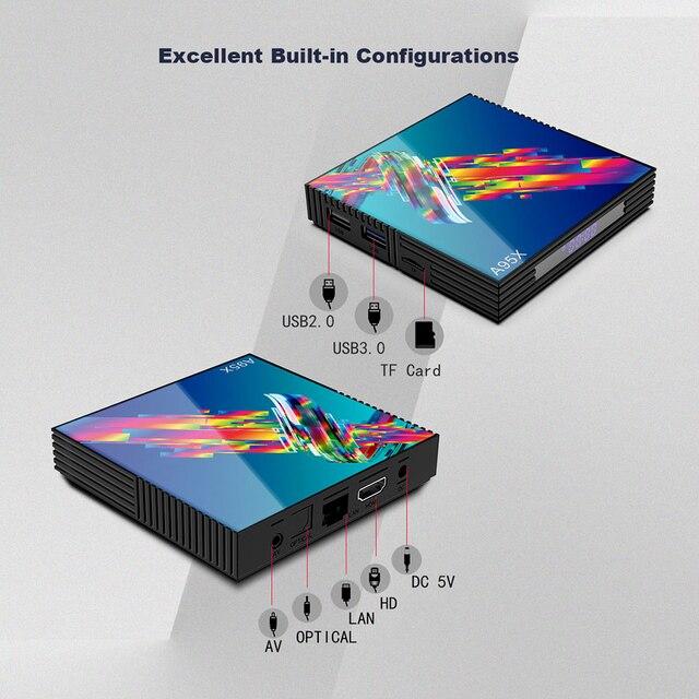 A95X R3 4GB 64GB Android 9.0 TV Box Rockchip RK3318 1080P 4K 60fps BT wifi Google Store Netflix Youtube  2GB 16GB Set Top Box 3
