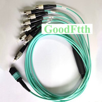Fiber Patch Cord Patchcord MPO FC Multimode OM3 8 Cores GoodFtth 1 15m