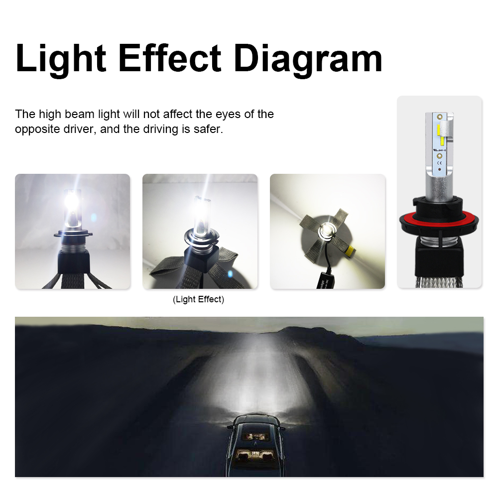 Image 5 - LED H4 H7 Car Headlight Bulbs Car Light Accessories LED H1 9006 hb4 9005 H11 Automotivo Headlamp Lights 6000K Fog Lights-in Car Headlight Bulbs(LED) from Automobiles & Motorcycles