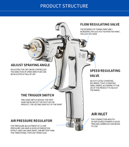 Image 5 - WENXING paint gun W101 air spray gun hand manual spray gun,0.8/1.0/1.3/1.5/1.8mm Japan quality, w 101 paint Sprayer 400CC