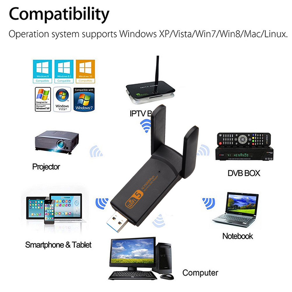 wireless Wifi Dongle Antenna 1900M 2.4G 5G Dual Band wifi Adapter Wifi USB 3.0 Fee Driver LAN Ethernet 1200M Network Card