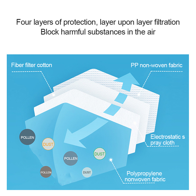 KN95 Kids Face Masks 4 Layers Breathable Anti Dust Anti-Haze Fog PM2.5 KN95 Children's Mask Boy and Girl Protective Mouth Masks 1