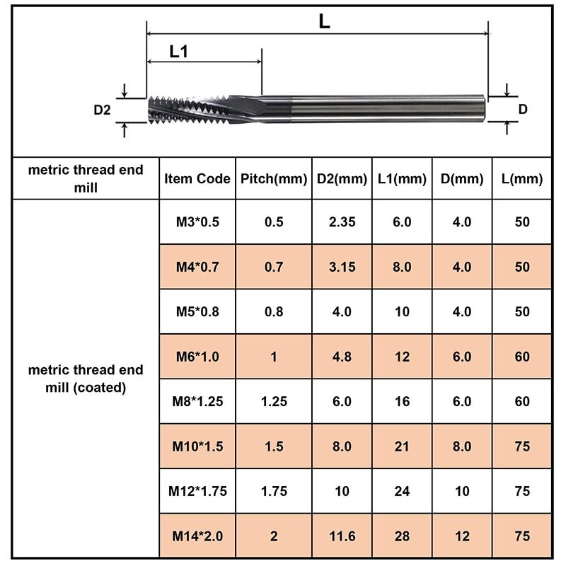 Купить с кэшбэком Free Shipping Carbide thread end mills 4F-M3 M4 M5 M6 M8 M10 M12 M14 thread mills, thread milling cutter with TIALN coating