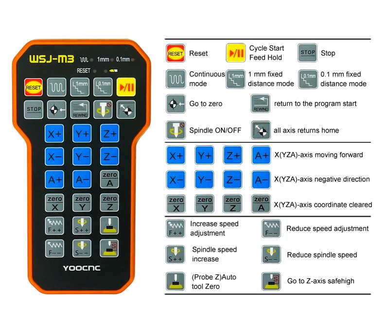 CNCแกะสลักชิ้นส่วนรีโมทคอนโทรลMach3 MPG USBไร้สายล้อสำหรับเครื่องCNC