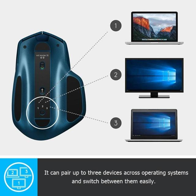 Logitech MX MASTER 2S 7 Buttons Dual Mode 4000DPI Gaming Mouse Macro Definition Rechargeable USB Wireless Bluetooth Laser Mice 5