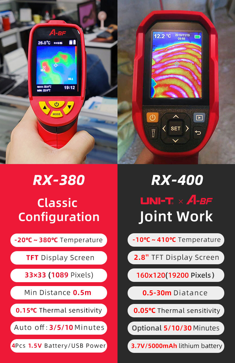 Digital Thermal Camera With A USB Cable Connected To Display For Temperature Measuring 16