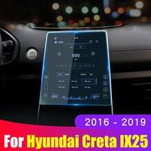 Защитная пленка для автомобильного экрана hyundai creta ix25