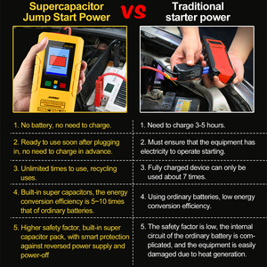 Image 5 - Autool EM335 Car Jump Starter Unlimited Use 12V Batteryless Portable Car Emergency Power Bank with Ultracapacitor Dropshippng