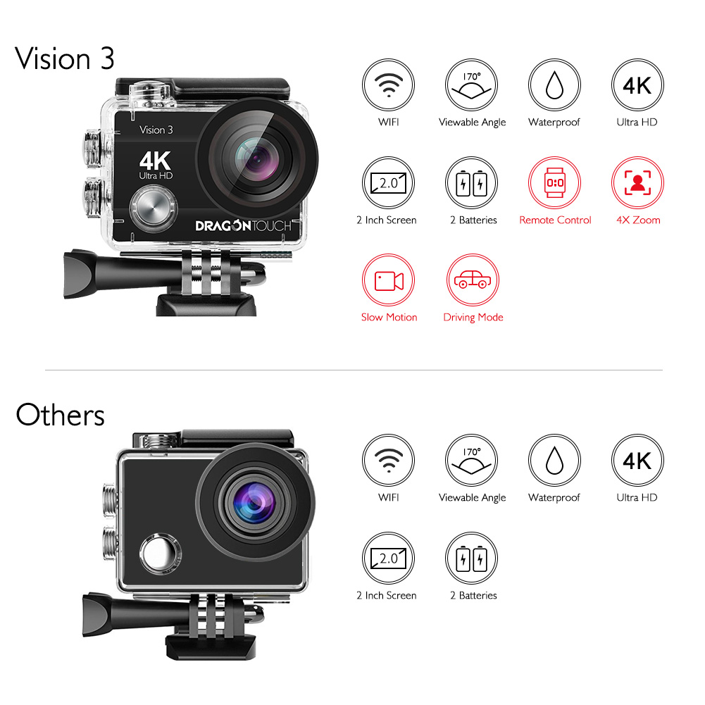 Touch 4K Action Camera 16MP Vision 3 Waterproof Camera 170 ° Wide Angle WiFi