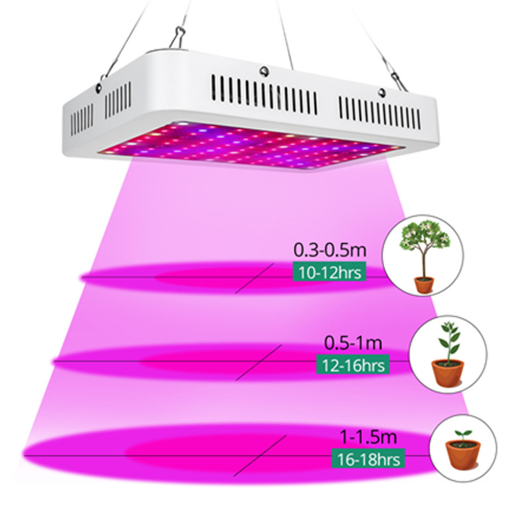 Full Spectrum 1000W 1200W LED Grow Light 410-730nm AC85-265V Growing Lamps For Indoor Plants And Flower Greenhouse Grow Tent