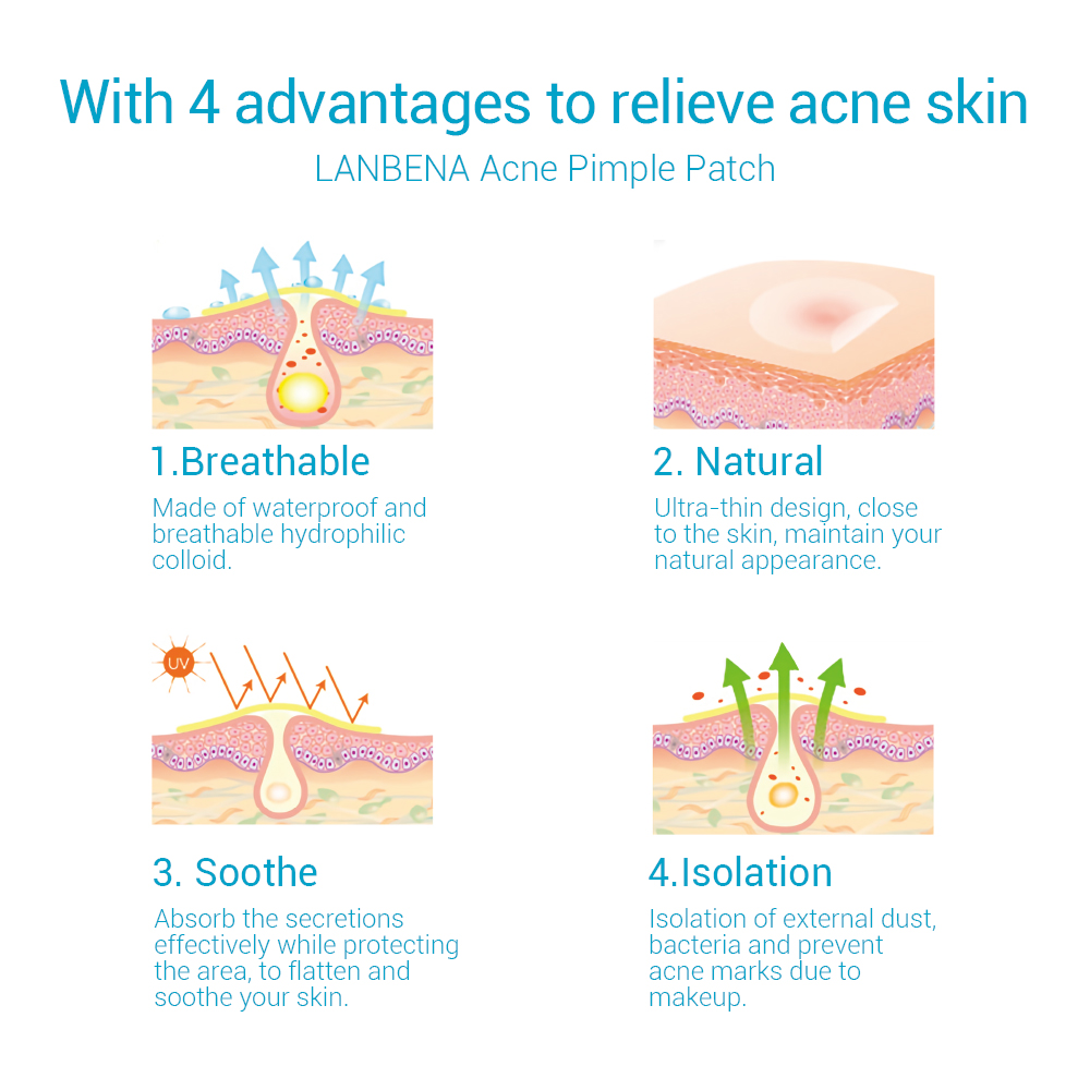LANBENA Acne Pimple Patch Face Mask 28pcs Invisible Acne Stickers Blemish Treatment Pimple Remover Tool Skin