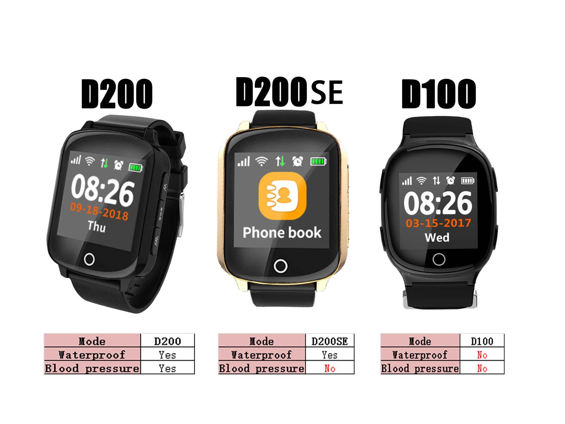 D200 D200SE Smart Watch GPS Tracker Locator for Elder Women Men Smartwatch with Fall protection Heart Rate Blood Pressure SOS