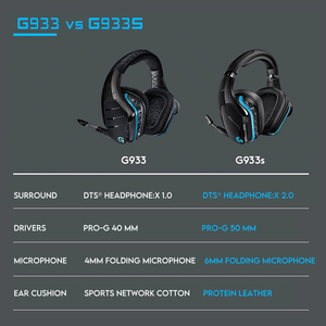 Image 4 - Logitech G933/G933s Wireless Gaming Headset 7.1 Surround Sound DTS Headphone Customizable RGB Compatible with PC Mobile Phone