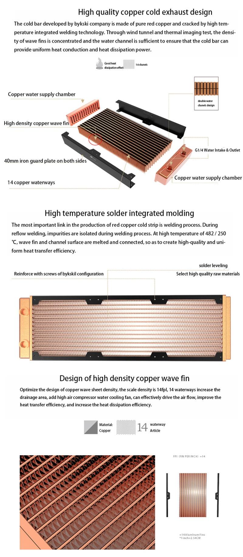 espessura 40mm do cobre vermelho do radiador