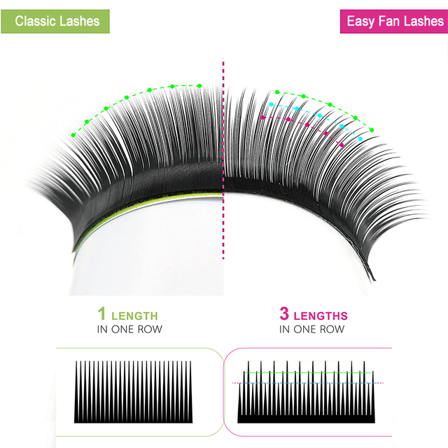 Yelix Mega volume lashes auto Fan individual eyelash extensions Easy fan eyelash Natural Professional eyelashes for building 3