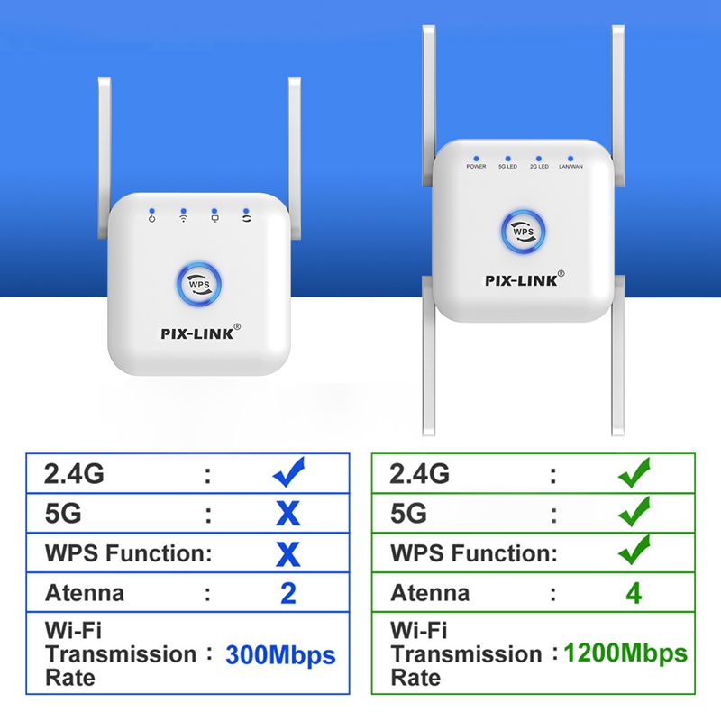 5G Wifi Repeater 5ghz Repeater Wifi 1200M Router Wifi Extender Long Range 2.4G Wi Fi Booster Wi-Fi Signal Amplifier Access Point 2