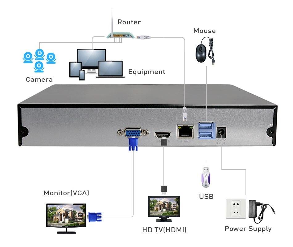 H.265 HEVC 8CH 16CH CCTV NVR pour 5MP/4MP/3MP/2MP ONVIF2.0 IP caméra boîtier métallique enregistreur vidéo réseau P2P pour système de vidéosurveillance - 6