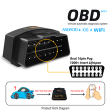 1Pcs Mini Elm327 WIFI OBD2 Car Diagnostic-Tool Scanner scan obd odb2 WIFI OBD Automotive Scanning Tool For IOS/Android хлопушка miland конфетти 60 см