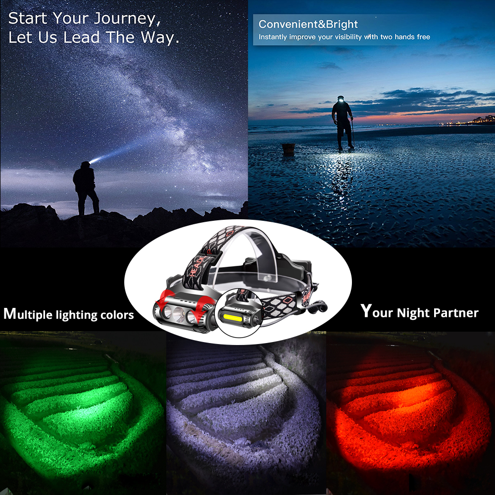 Купить с кэшбэком USB Rechargeable LED Headlamp 8 Light Mode LED COB Super Bright Headlights Waterproof Multifunction Use 18650 Battery