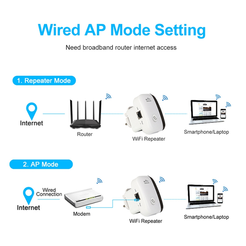 Wireless Wifi Repeater Wifi Range Extender Router Wi-Fi Signal Amplifier 300Mbps WiFi Booster 2.4G Wi Fi Ultraboost Access Point 4