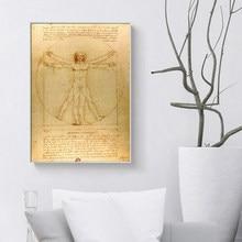 Classical Famous Painting Vitruvian Man, Study of Proportions by Leonardo da Vinci, Poster Prints Wall Art Canvas Painting Decor