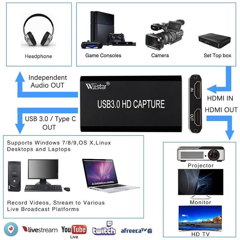 USB 3,0 captura de vídeo HDMI a tipo-C USB 3,1 HD 1080P Tarjeta de captura de vídeo para PC TV PS4 juego Stream en vivo para Windows Linux Os X - 5