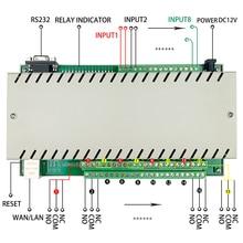 Switch inteligente com nível industrial, controlo do módulo de automação do lar, 4 8 16 32 ch, controle remoto, aplicativo para pc, controle remoto domótica