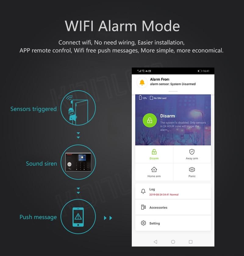 Tuya-alarm-system-4