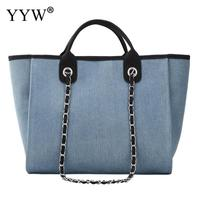 Women Shoulder Bags Large Capacity Denim Handbag Purse Dark Blue Tote Elegant Shopping Bags Womens Casual Travel Handbags Tote