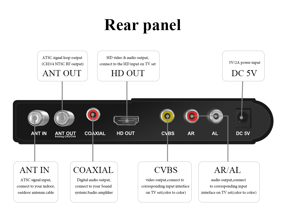 ATSC T terrestrial digital HD TV receiver work at USA Canada Mexico Korea tuner ATSC-T atsc t standard 20