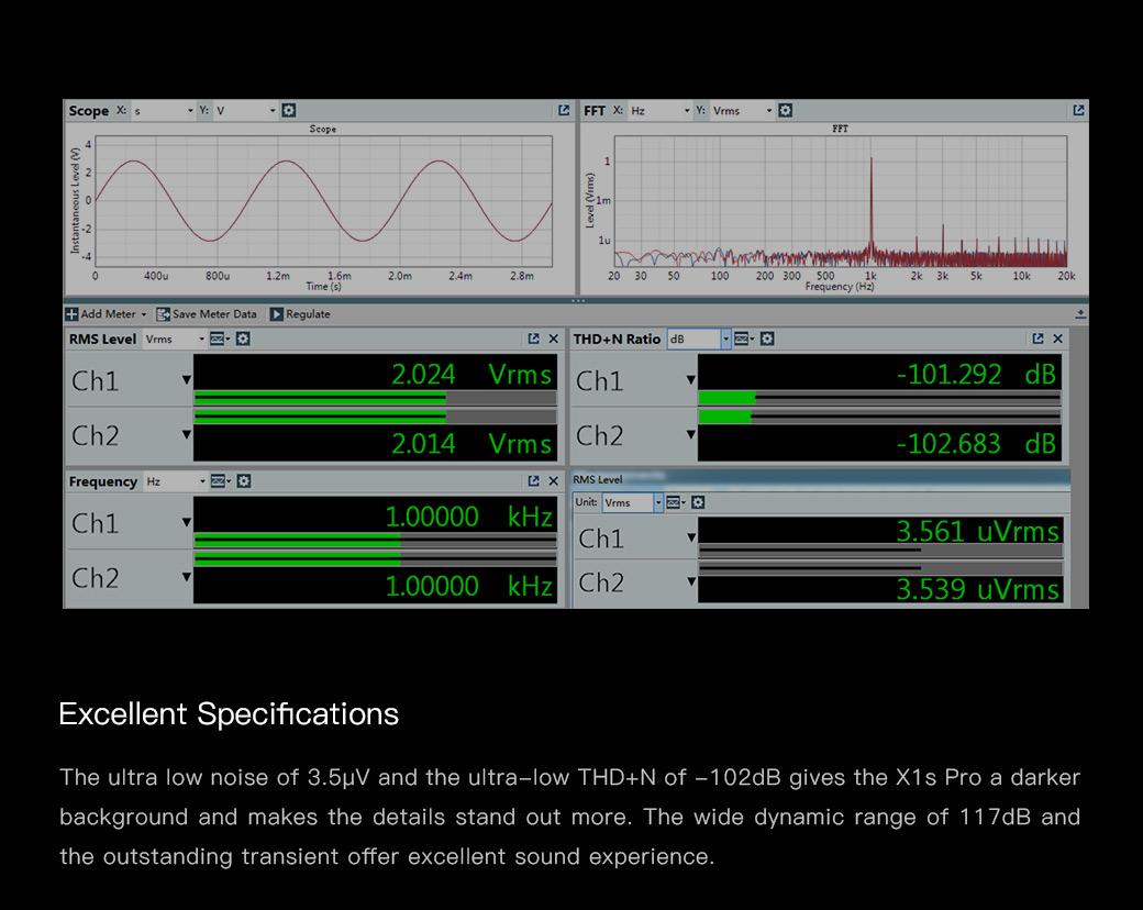 DOP/128 óptica United chip 11