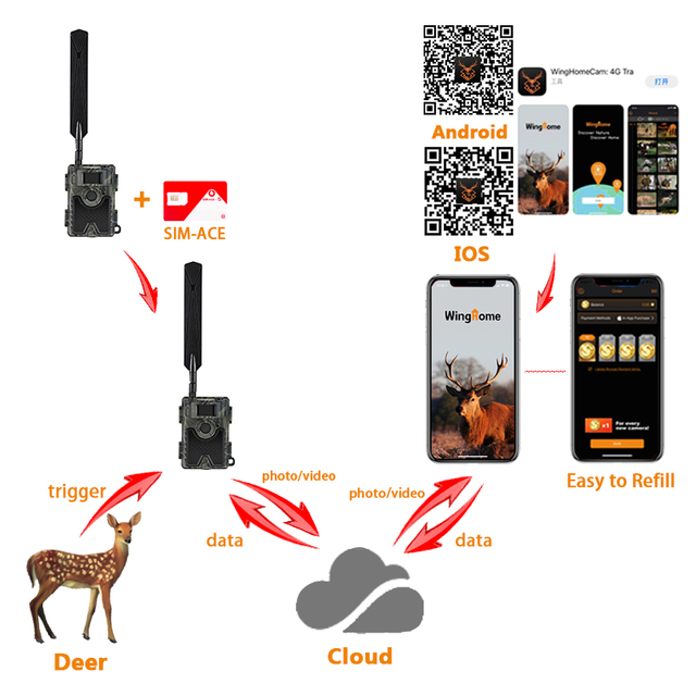 WingHome 480Ace 4G Hunting Trail Camera 24MP HD Cloud APP Camera 940nm IR Forest Wildlife Game Camera with Cloud system  GPS APP 4