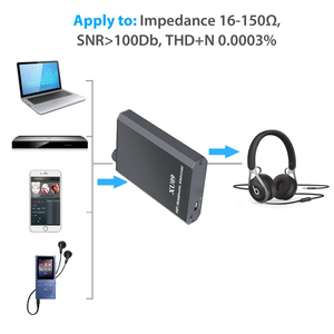 Image 3 - Kebidu Mini Hifi Hoofdtelefoon Versterker Draagbare High Fidelity Digitale Amp Stereo Muziek Amplify Audio Draagbare