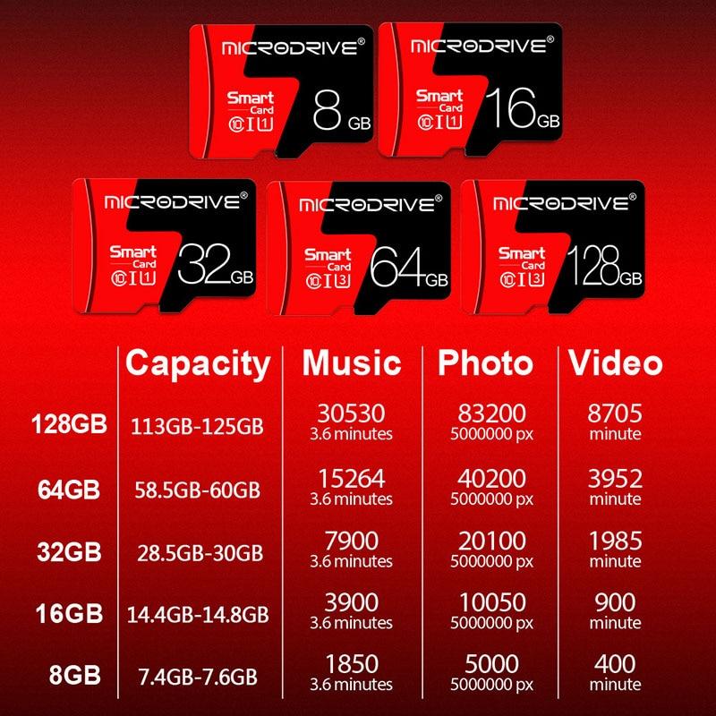 class 10 memory card 8GB 16GB 32GB micro sd card 64GB 128GB tarjeta microsd 32gb mini