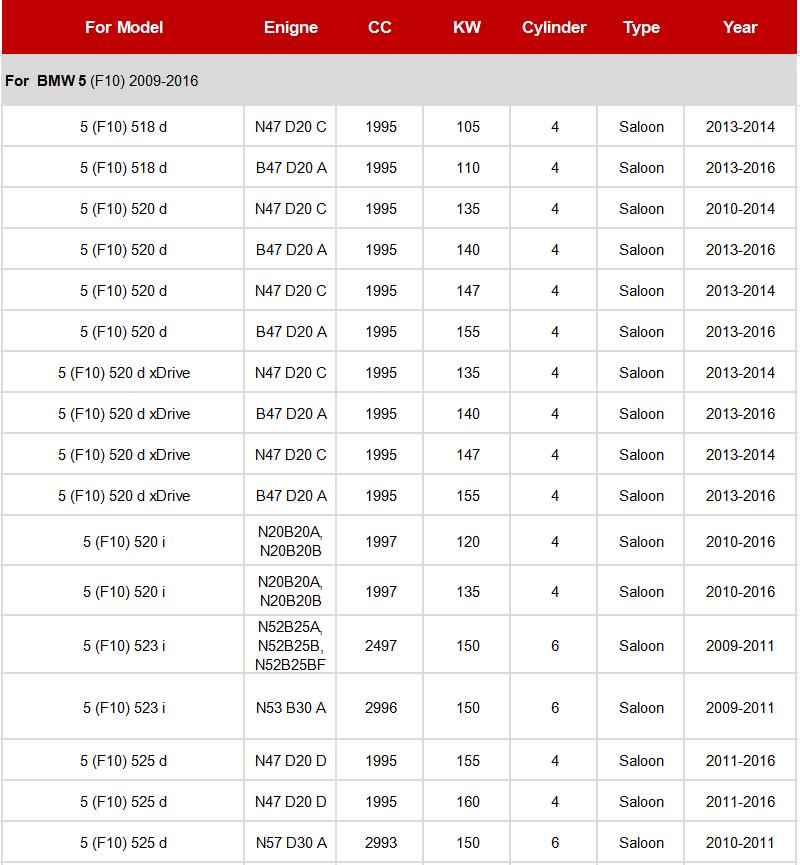 528i 245 163 HP Inspección filtro conjunto filtro KIT set serie 5 de BMW F10 F11 F07 520i
