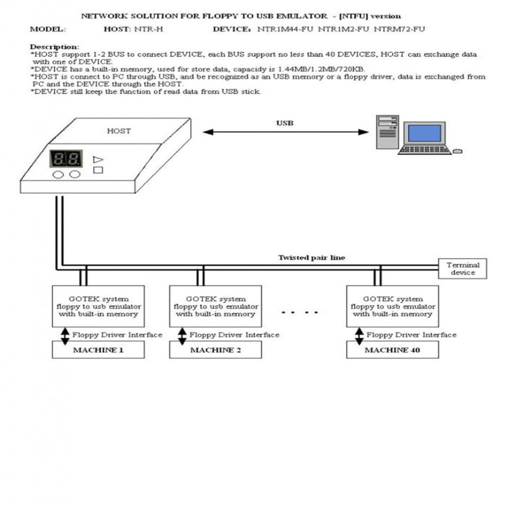 CL1755-C-13104-1