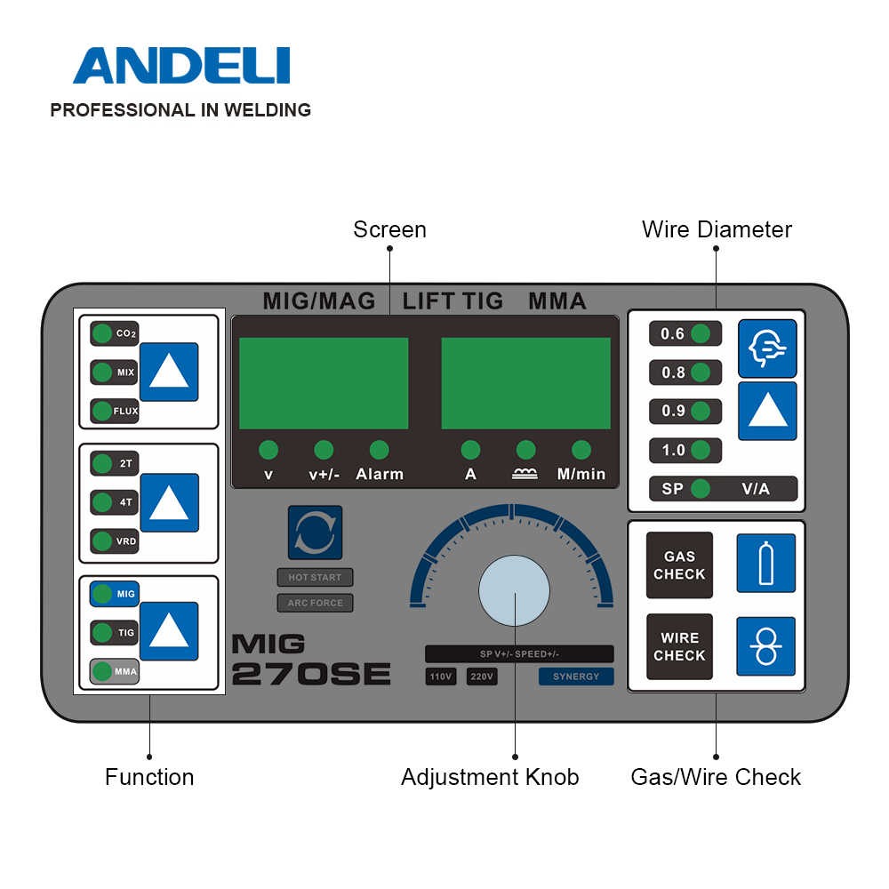 ANDELI MIG-270SE อัจฉริยะแบบพกพาเครื่องเชื่อม MIG 110V/220V MIG เครื่องเชื่อม MIG/LIFT TIG/MMA 3 IN 1 Multifunction อินเวอร์เตอร์