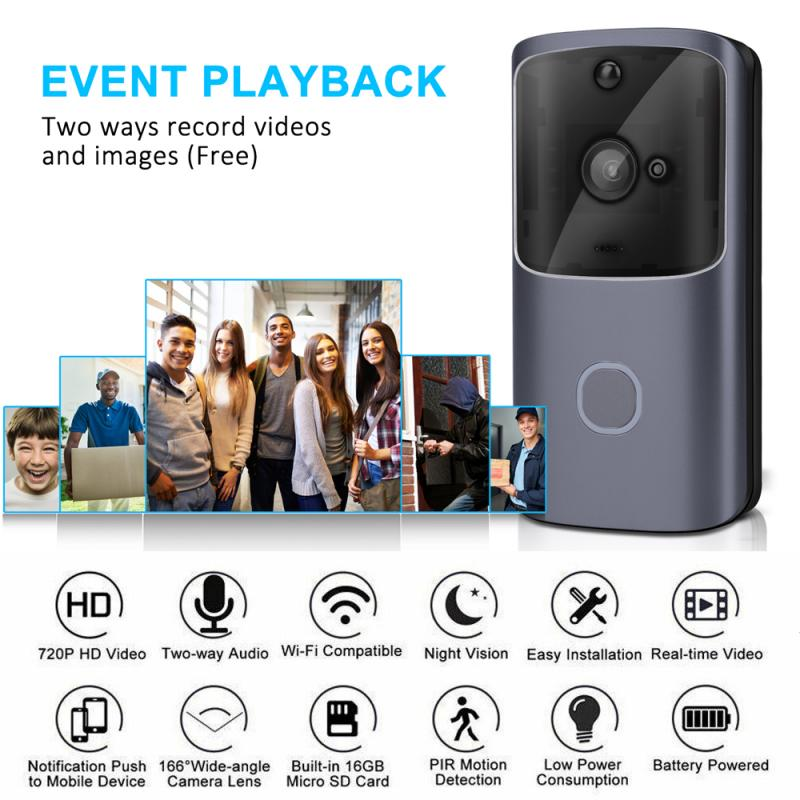 M10 Pro Wireless 1080P WiFi Smart Doorbell Video Recording Rainproof Night Vision With 6 IR LED Support APP Doorbell Camera