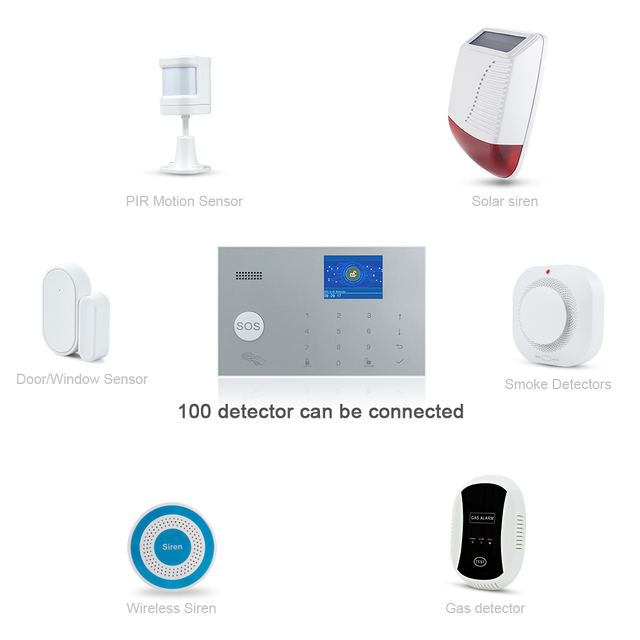 Awaywar Tuya 433MHz Wireless WIFI GSM RFID Security Alarm System kit APP Remote Control Burglar Smart Home PIR Door Detector 2
