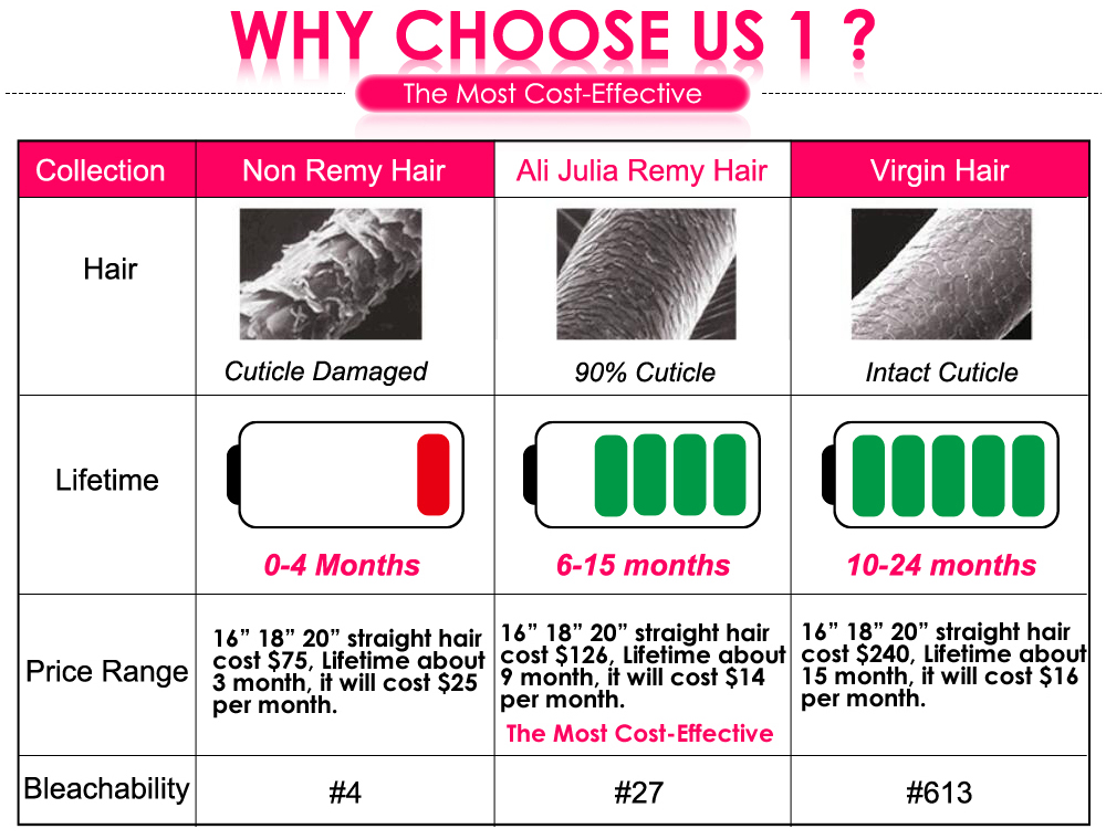 Malaysian Curly Hair Bundles With Closure Pre Plucked Hairline Remy Human Hair Bundles With Closure Julia 3 Bundles With Closure (1)